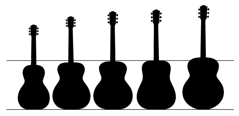 Acoustic Guitar Body Styles and Sizes