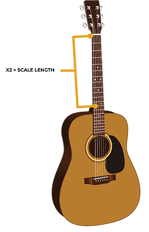 How to measure scale length
