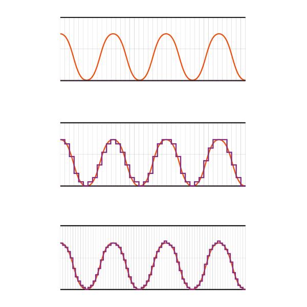 Sample Rate and Bit Depth