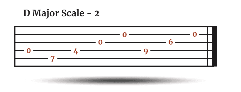 D Major Scale Tab (2)