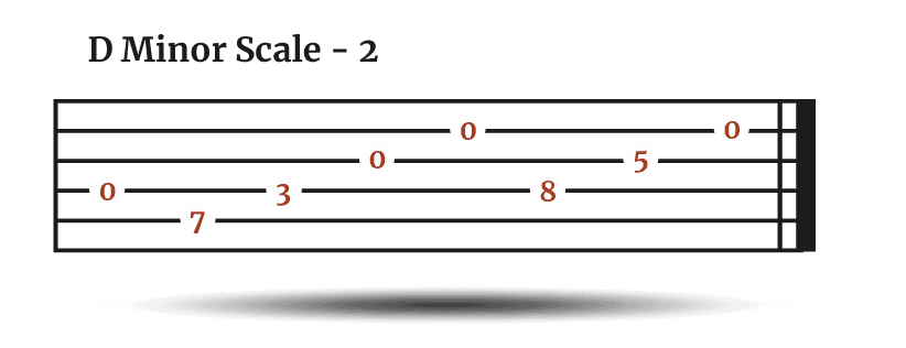 D Minor Scale - TAB
