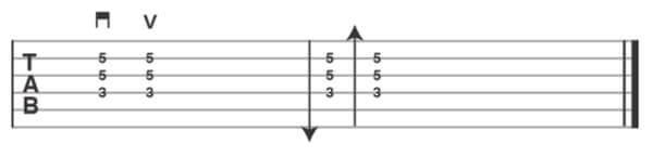 Downstroke and Upstroke Symbols - Guitar Tab